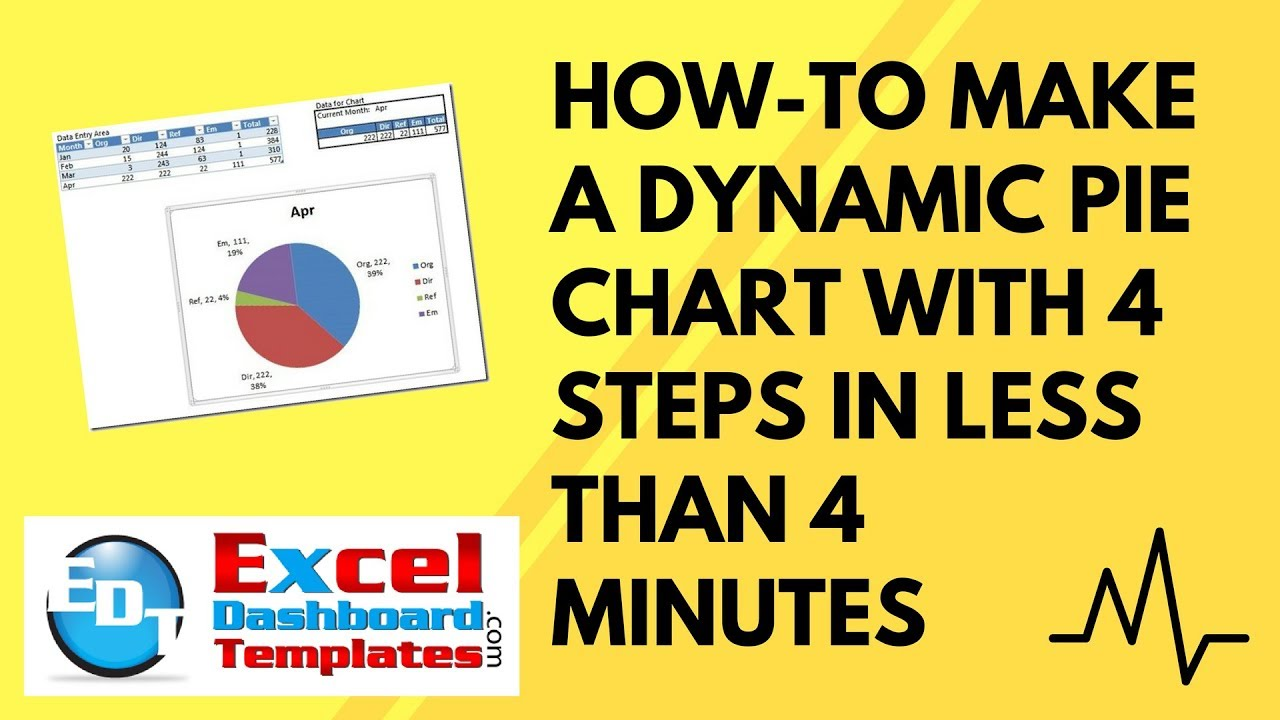 How to make a graph in excel 2008