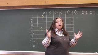 2 Таблица сложения ацтеков (самостоятельная работа)
