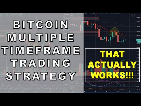 Best time frame to trade bitcoin