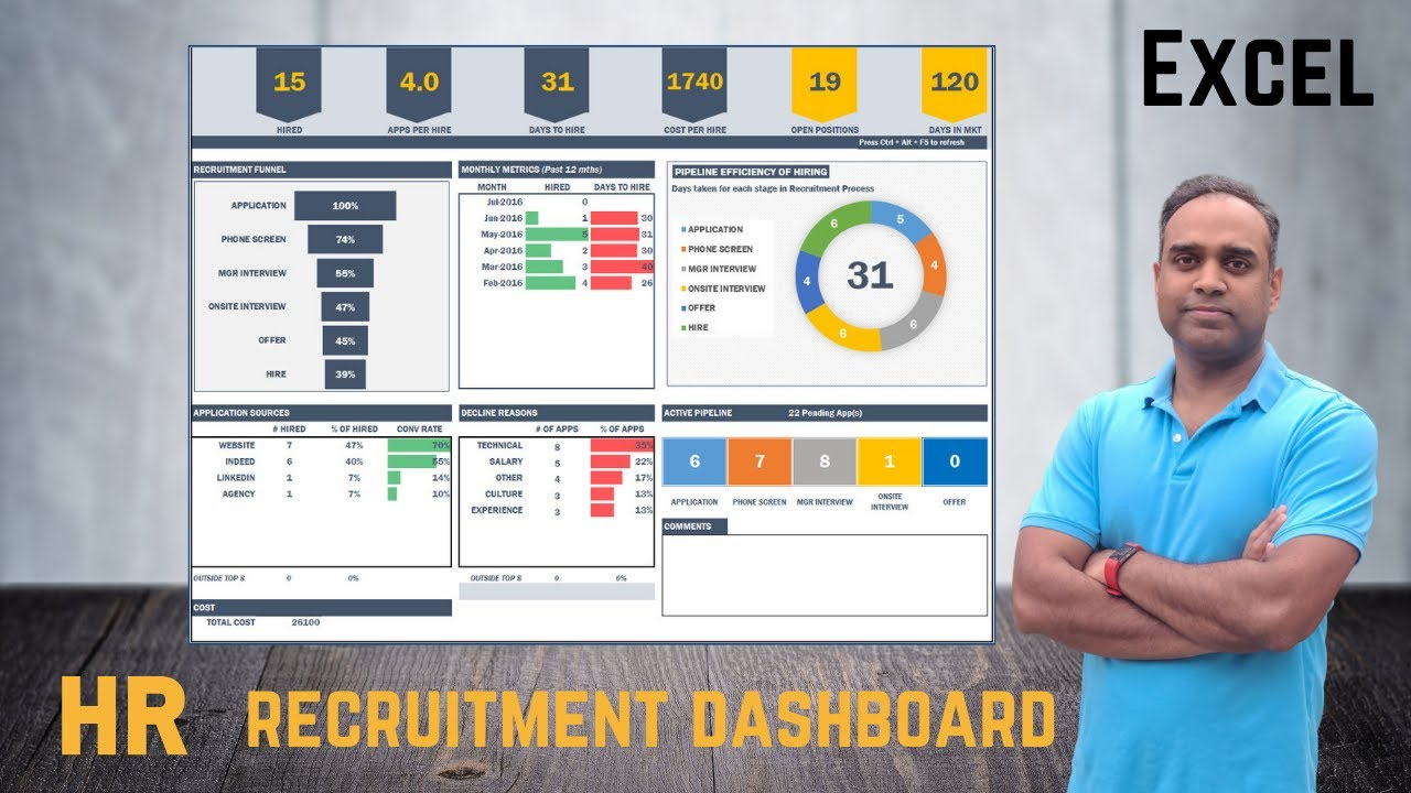 recruitment manager excel template  hr dashboard