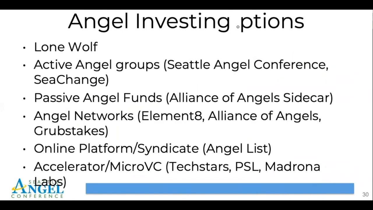 Angel Investing 101 - Investing as Groups
