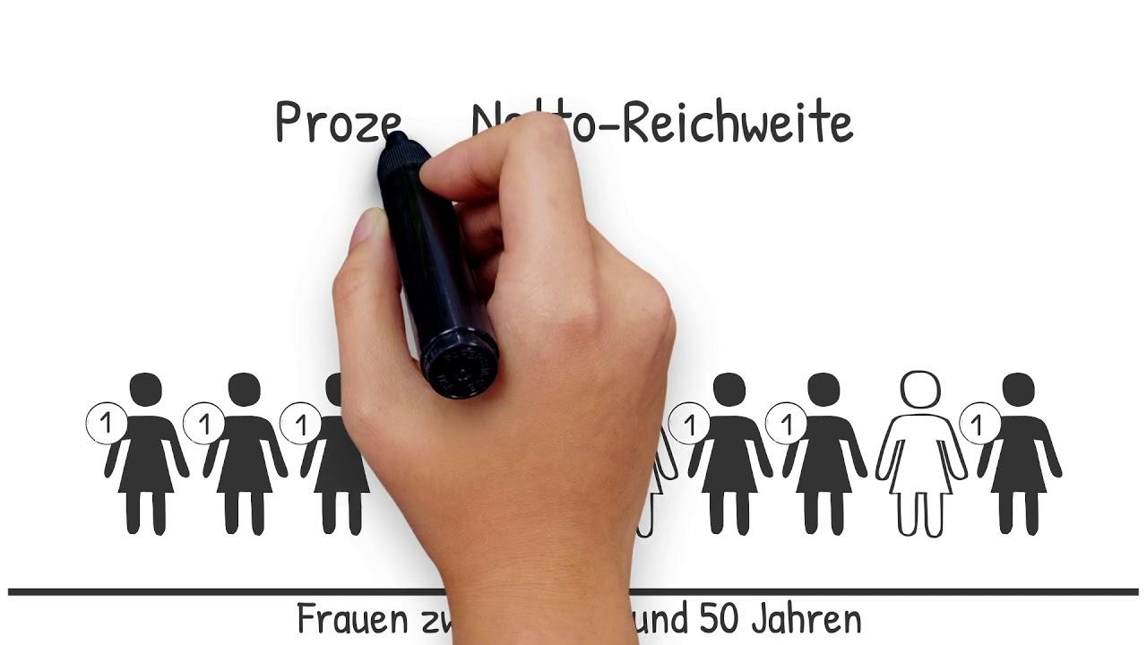 Netto- und Brutto-Reichweite - leicht erklärt! - YouTube
