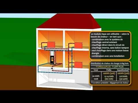p eles bois po les accumulation tonwerk aqua module youtube. Black Bedroom Furniture Sets. Home Design Ideas