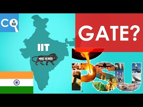 GATE | Motivational for All Students | why it is Important for ME?