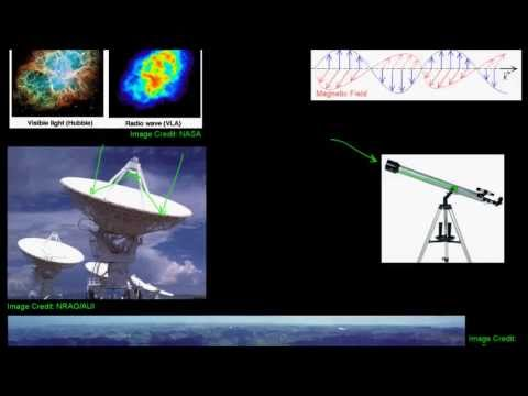 Observing Pulsars with Radio Telescopes