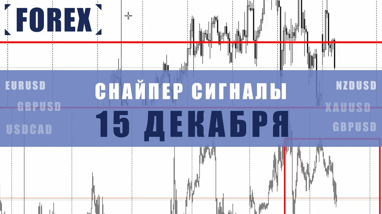 СИГНАЛЫ СНАЙПЕР НА 15 ДЕКАБРЯ  | Трейдер Ян Сикорский
