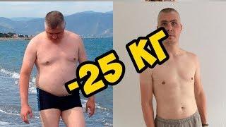 История похудения и мотивация Алексея. Советы по питанию и образу жизни