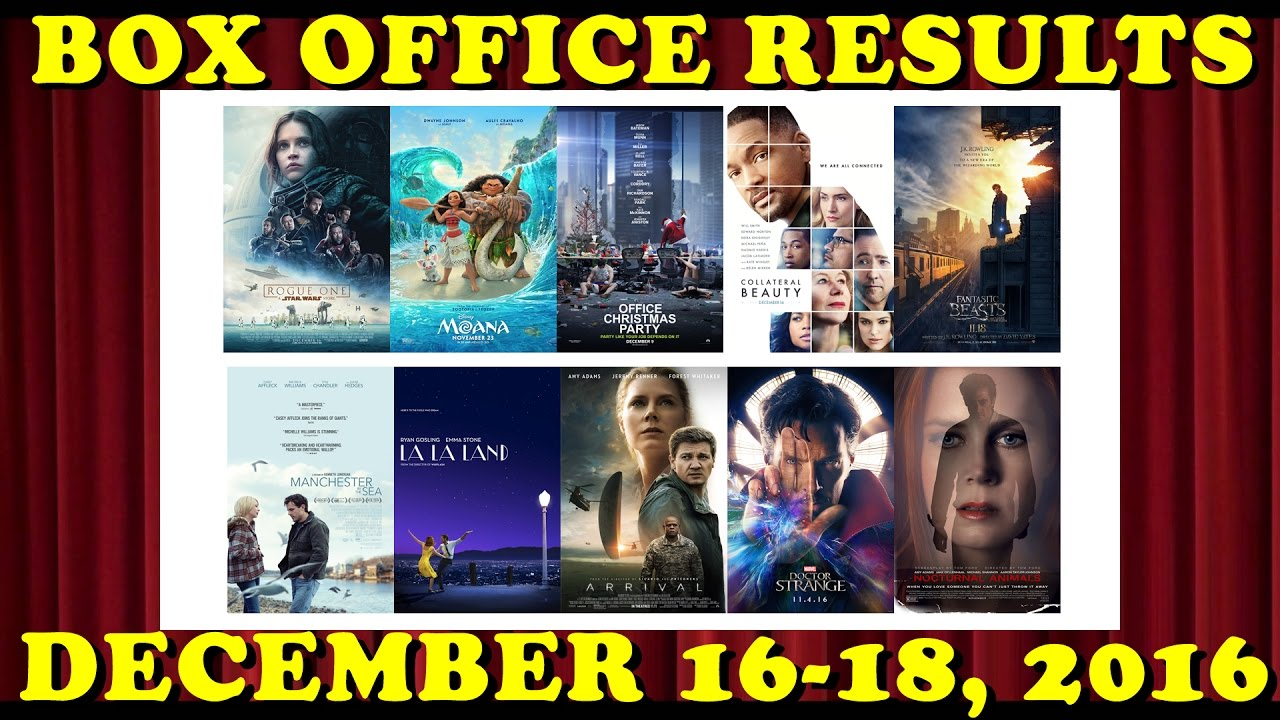 Box Office Results Show - December 16-18, 2016 - YouTube