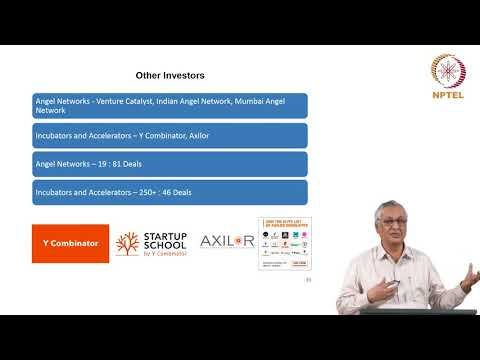 Raising Finances And Developing Financial Strategy Part 3