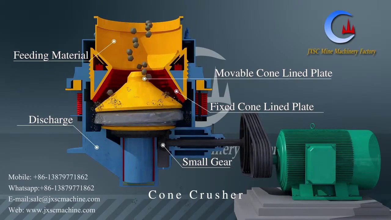 Stone Crusher Manufacturers for sand, quarry, mining and construction