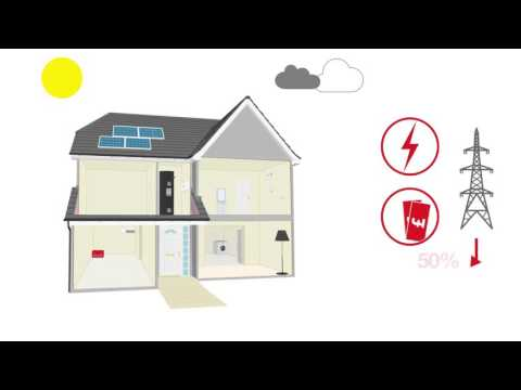 How the Free-E works, make the most of your PV energy by heating your hot water for free