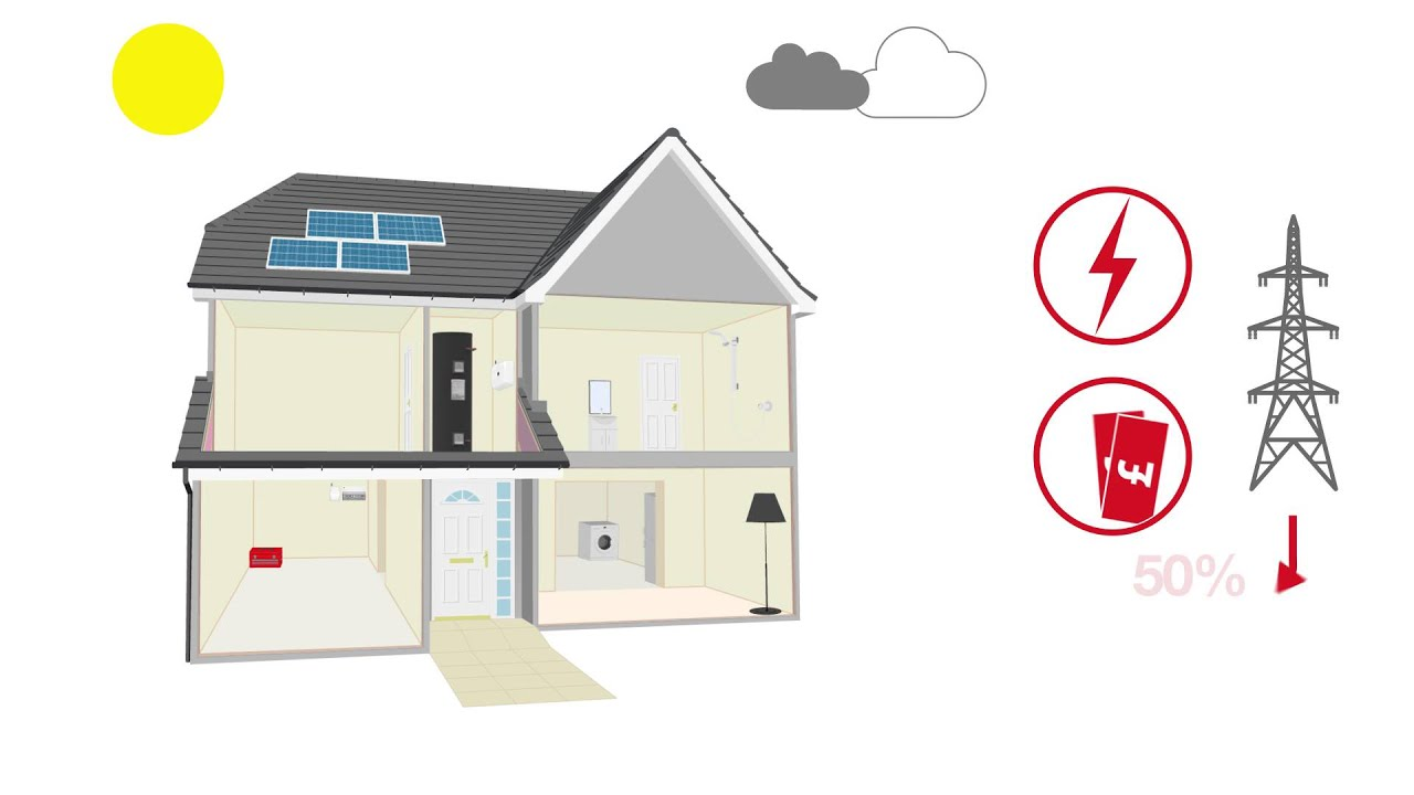 How The Free E Works, Make The Most Of Your PV Energy By Heating Your Hot  Water For Free   YouTube