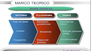 Presentaciones Profesionales Para Defensa De Tesis thumbnail
