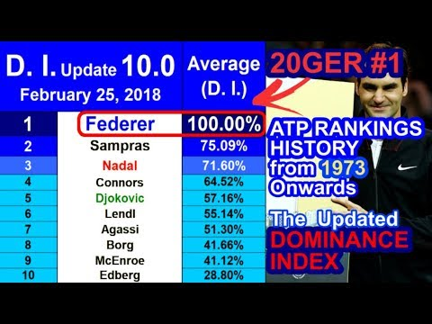 🎾 ATP Rankings History & the 'Dominance Index' ➖ 'Update 10.0' ➖ Feb. 25, 2018 🎾 20GER #1 100% 🎾