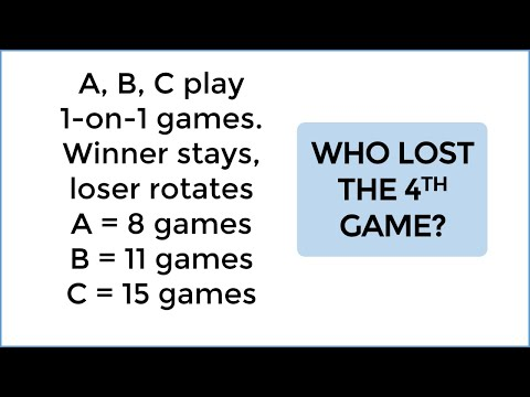 Seemingly Impossible Puzzle - Who Lost The 4th Game?