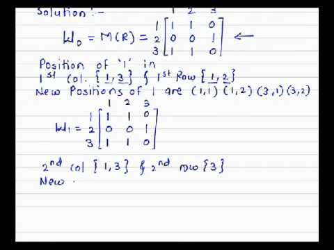 Warshall Algoritham