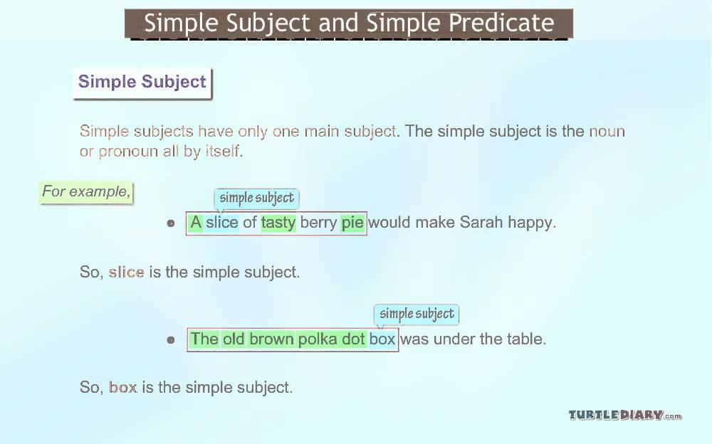 Simple Subject And Simple Predicate Youtube