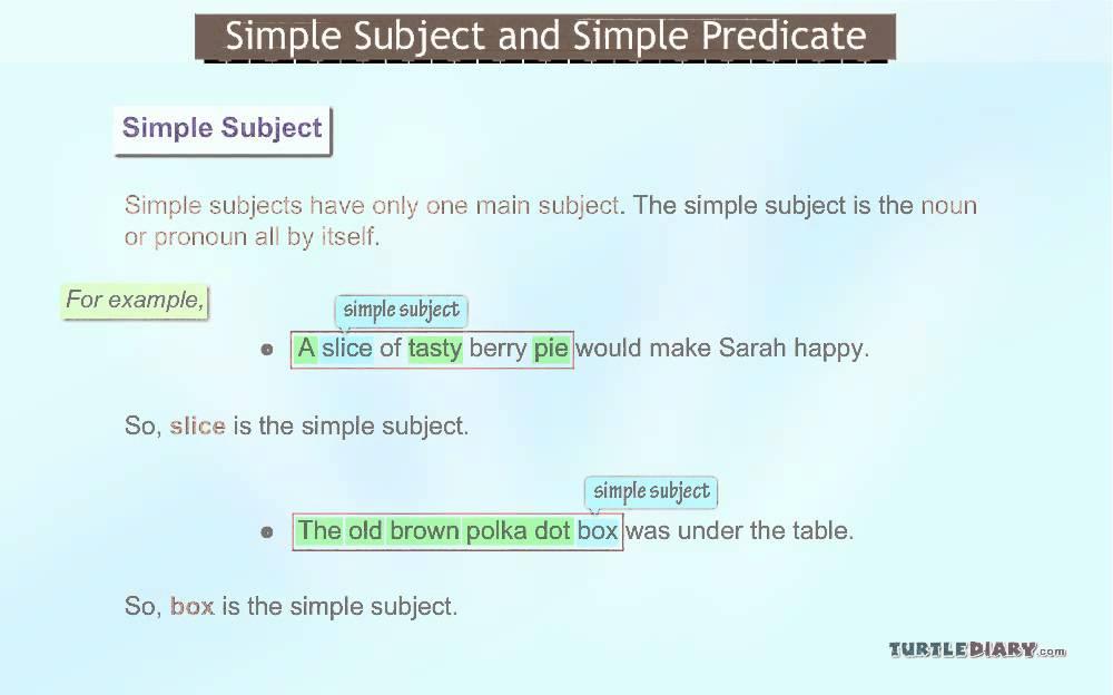 Subject and predicate - English Grammar Blog