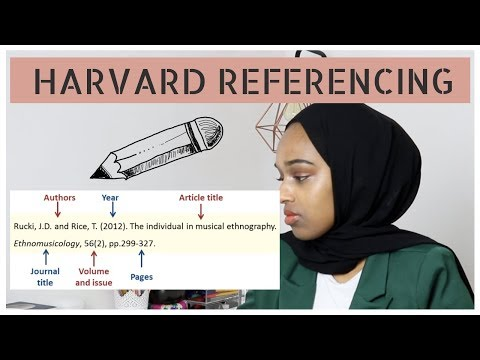 HOW TO HARVARD REFERENCE RESEARCH ARTICLES IN 1 MINUTE | Easy Follow Me Guide | Dissertation Tips