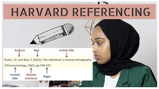 HOW TO HARVARD ŔEFERENCE RESEARCH ARTICLES IN 1 MINUTE | Easy Follow Me Guide | Dissertation Tips