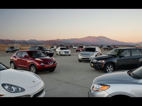 2011 Motor Trend Sport/Utility of the Year Overview