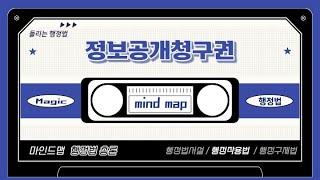 50 마인드맵 / 정보공개청구권(행정작용법).ver20…