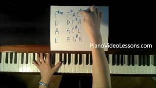 How To Play:  Stereo Hearts by Gym Class Heroes - Piano Tutorial EASY