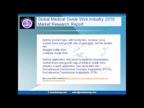 Global Medical Guide Wire Market Size Volume and Value, Sales, Sale Price and End User Analysis