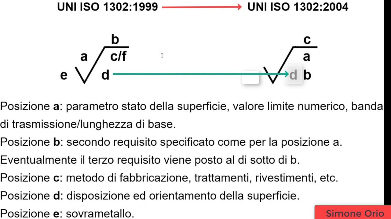 Uni Iso 1302 1999 Vs 2004 Youtube