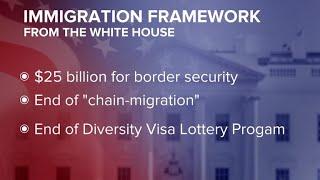 Trump immigration plan includes citizenship path for 1.8 million