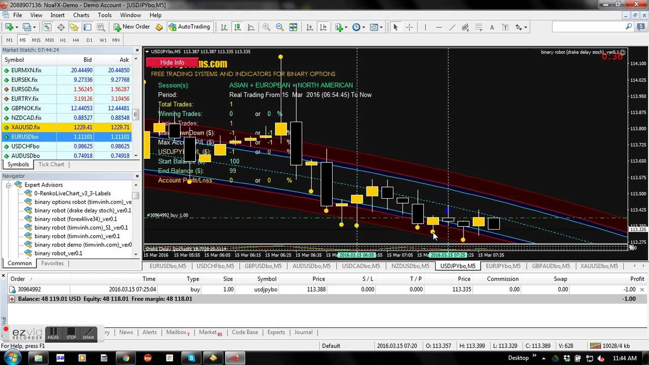 Youtube binary options robot
