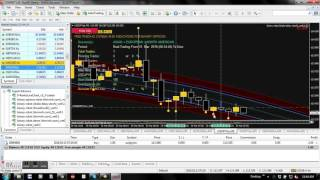 Over 70% Winning Rate Binary Options Robot