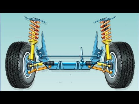 Suspension System Components - YouTube