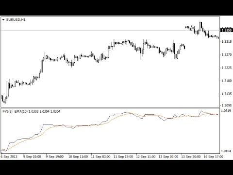 Negative Volume Index Mt4 Indicator Badiggslatpod Gq