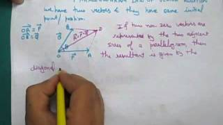PARALLELOGRAM LAW OF VECTOR ADDITION(VP4)