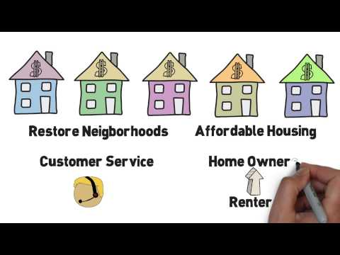 National Rent Lease To Own Homes