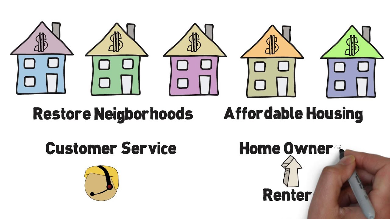 National Rent/ Lease To Own Homes - YouTube