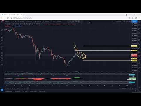 Binance – BNB Technical Analysis for May 26, 2021 – Binance Coin