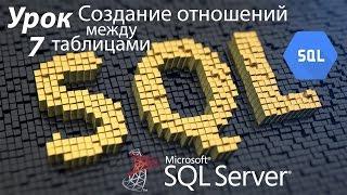SQL Урок 7 | Створення відносин (зв'язків) між таблицями Для Початківців