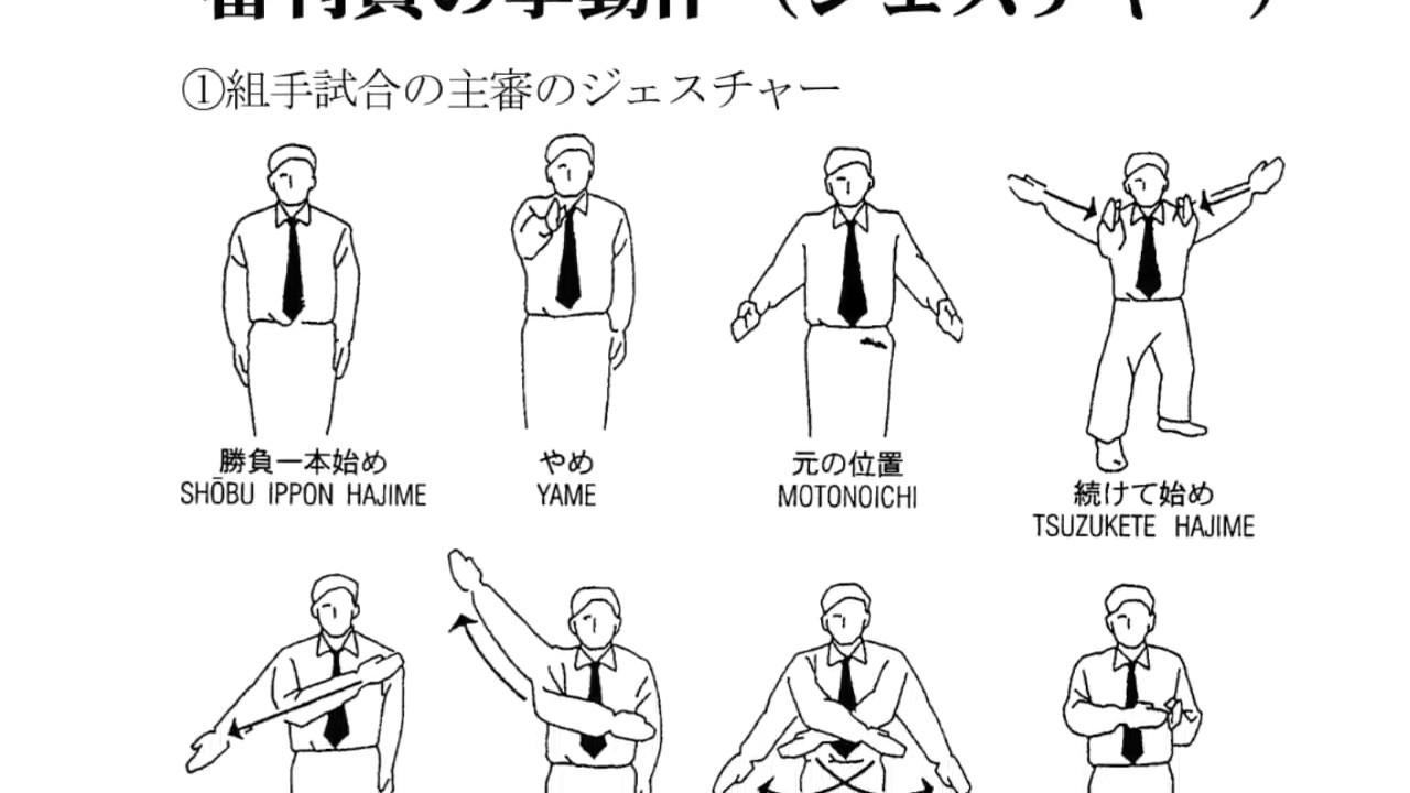 Training manual Gesture for judges JKA Shotokan Karate