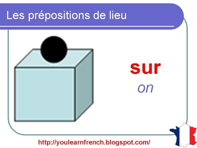 categories of prepositions the free dictionary - 640×480