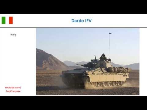 Dardo IFV vs AIFV, Infantry vehicles full specs