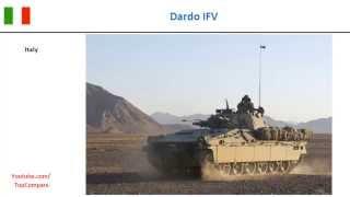 Dardo IFV vs AIFV, Infantry vehicles full specs
