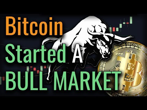 Bitcoin Pushing To $10,000!!! Will Bitcoin Test $9,000 First?