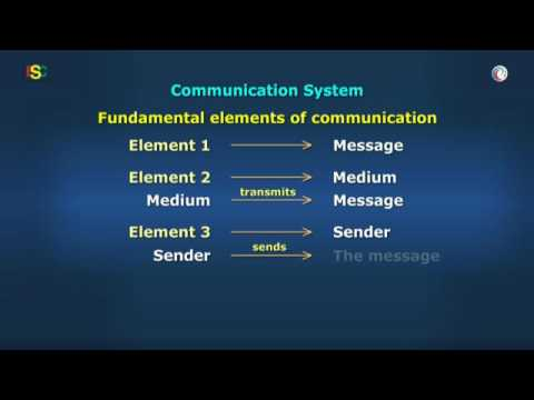 Computer Communications In Computers