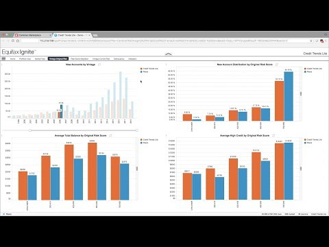Credit Trends Lite: Quick Data Driven Insights for Banks and Credit Unions