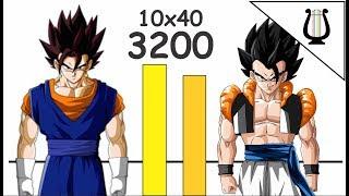 Explicación: El Poder de Gogeta y Vegetto ¿Por cuanto multiplica? - Dragon Ball Super