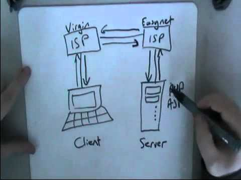 Mr. Clarkson Talks About... Client-Server and Peer-Peer Network Models