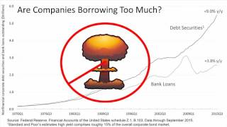 Corporate Debt analysis for U.S. Companies (3.14.16) DHJJ Financial Advisors, Naperville, IL