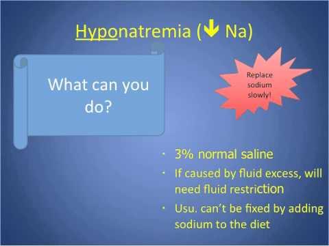 Fluid & Electrolyte Disorders